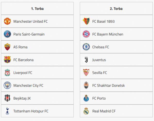 Şampiyonlar Ligi'ndeki temsilcimiz Beşiktaş'ın, Son 16 turuna grup lideri olarak katılacağı kura çekimi, bugün yapılacak. Peki Beşiktaş'ın Devler Ligi'ndeki muhtemel muhtemel rakipleri kimler?
