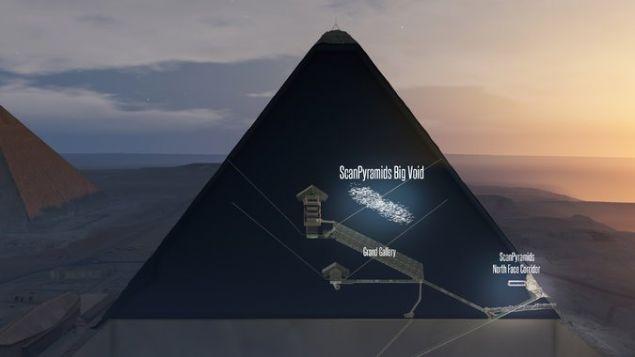 Mısır piramidinde uzaya açılan kapı yapmışlar
