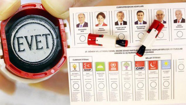Yüksek Seçim Kurulunca (YSK), 24 Haziran'da yapılacak 27. Dönem Milletvekili Genel Seçiminde kullanılacak oy pusulalarında 'EVET' veya 'TERCİH' mühürlerinin basıldıkları yerlere göre ortaya çıkabilecek muhtemel sonuçları ve oyun geçerli geçersiz sayılmasına ilişkin durumları gösteren örnek oy pusulası şablonları hazırlandı.
