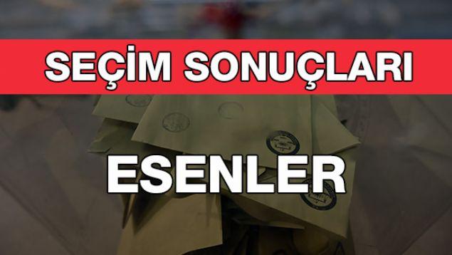Geçersiz Oy Sayısı: 9.563  <br><br>  ESENLER: AK PARTİ<br><br>  İstanbul'un Esenler ilçesinde belediye başkanlığını kesin olmayan sonuçlara göre, AK Parti adayı Mehmet Tevfik Göksu kazandı. Kesin olmayan sonuçlara göre, Mehmet Tevfik Göksu 131 bin 385, İYİ Parti adayı Mustafa Yılmaz 35 bin 106, HDP adayı Gülsüm Öztürk 18 bin 114 oy aldı.