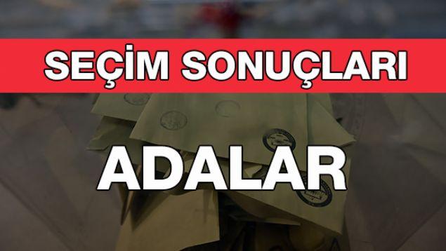 Geçersiz Oy Sayısı:  355  <br><br>  ADALAR: CHP<br><br>  İstanbul'un Adalar ilçesinde belediye başkanlığını kesin olmayan sonuçlara göre, CHP adayı Erdem Gül kazandı. Kesin olmayan sonuçlara göre, Erdem Gül 4 bin 306 oy aldı.