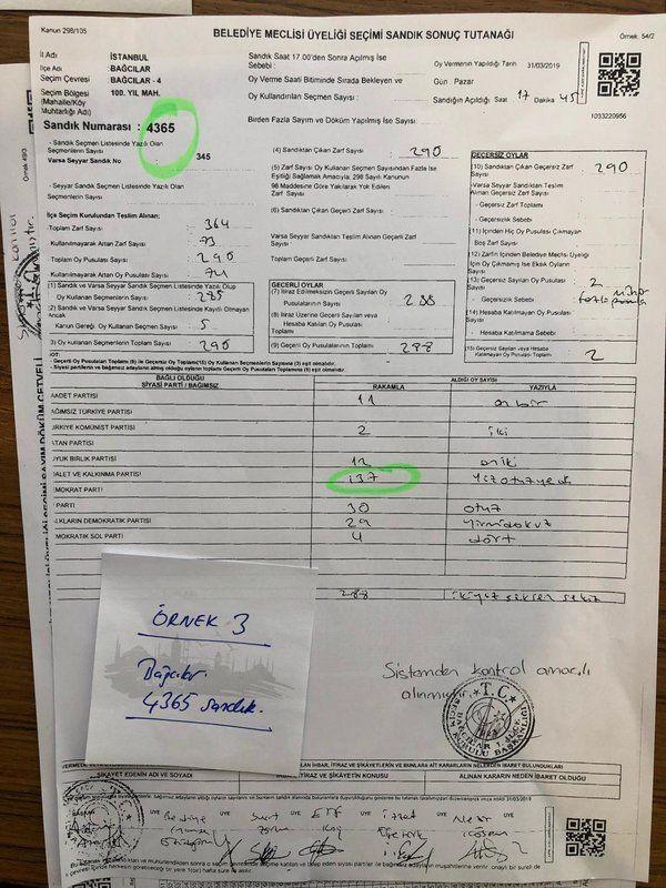 AK Parti il Başkanı Bayram Şenocak yaptığı açıklamada geçersiz oylara vurgu yaparak 'İlk oy tasnifi esnasında bu sandık cetvelinde 131 oy alıyor.