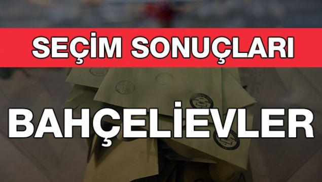 Geçersiz Oy Sayısı: 11.361  <br><br>  BAHÇELİEVLER: AK PARTİ<br><br>  Bahçelievlerde kesin olmayan sonuçlara göre seçimi AK Parti'li Hakan Bahadır kazandı. 168 bin 724 oy alan Bahadır'ı, 135 bin 87 oy ile CHP'li Mehmet Ali Özkan takip etti.