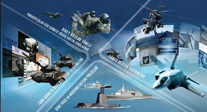 Savunmada ihracat kapısı yeni teknolojilerle açılacak