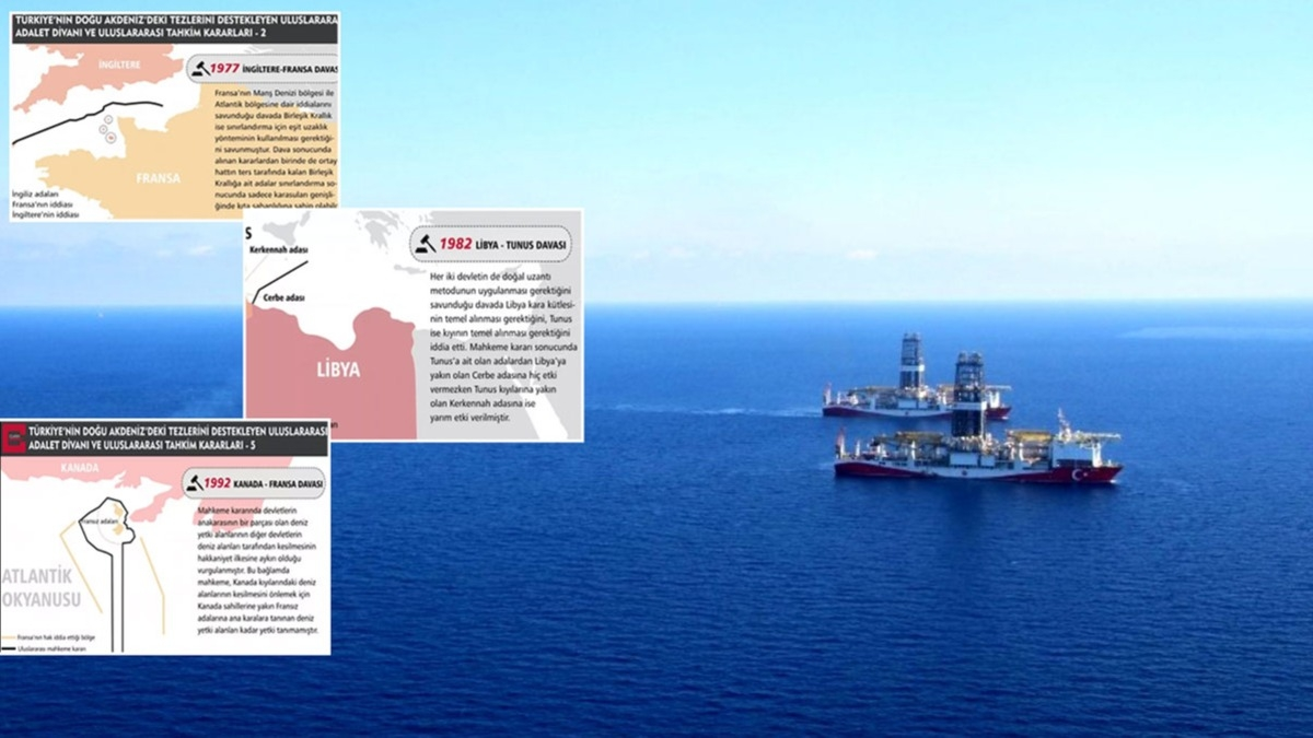 Doğu Akdeniz'de Şah-Mat! Türkiye'nin tezini destekleyen 7 karar