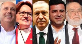 24 Haziran seçim sonucunu hangi anket tutturdu?