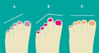 Ayak parmağından karakter analizi